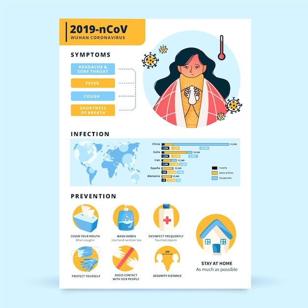 Coronavirus infografik poster stil Premium Vektoren
