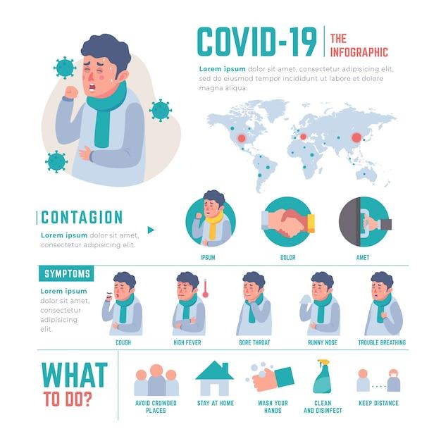 Coronavirus-infografik-vorlage Kostenlosen Vektoren