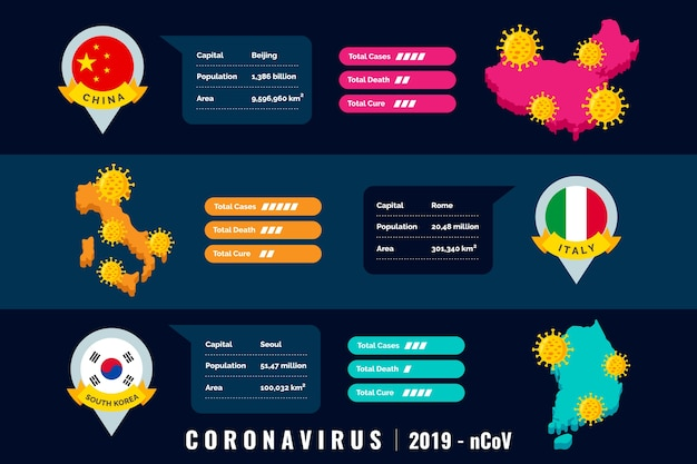 Coronavirus-landkarten-infografik-konzept Kostenlosen Vektoren