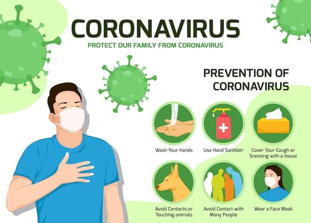 Coronavirus, prävention von coronavirus, coronavirus-hintergründe, corona-virus 2019-prävention Premium Vektoren