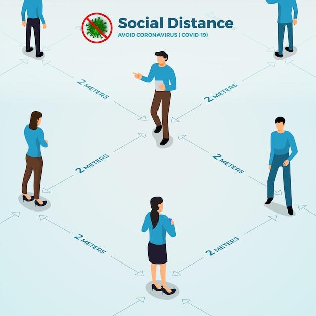 Covid-19 soziale distanz Premium Vektoren