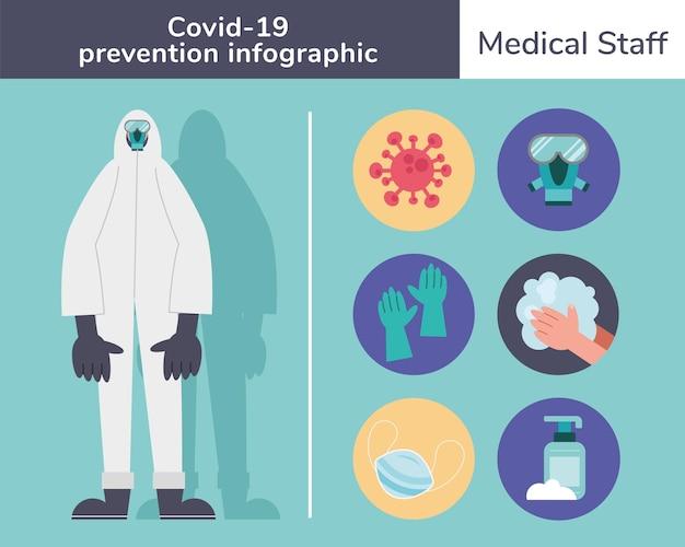 Covid19-präventionsinfografiken mit menschen, die einen biohazard-anzug und symbole verwenden Premium Vektoren