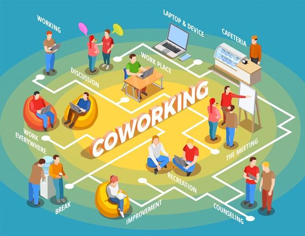 Coworking people isometric flowchart Kostenlosen Vektoren