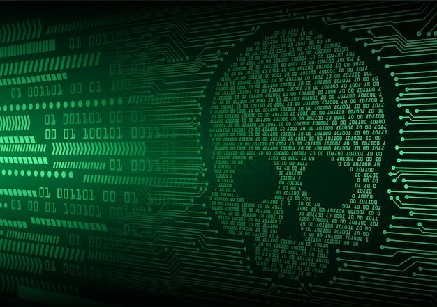 Cyber-hacker-angriffshintergrund, schädel Premium Vektoren