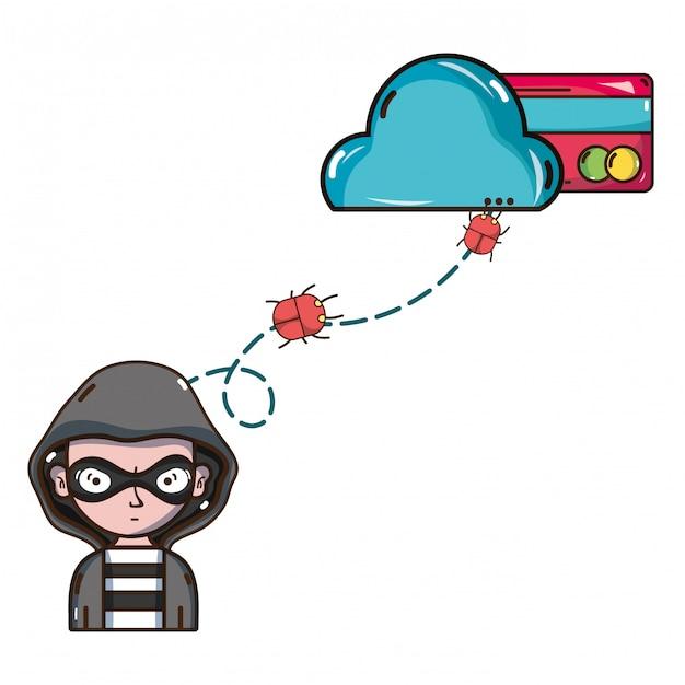 Cybersecurity-bedrohungen Premium Vektoren