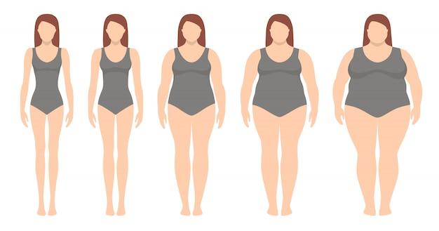 Frau bmi 23 BMI und