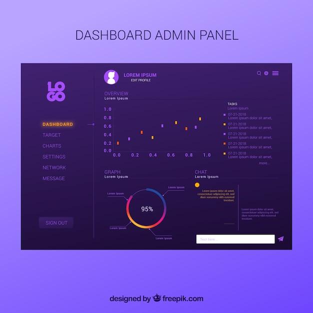 Dashboard admin panel mit flachem design Kostenlosen Vektoren