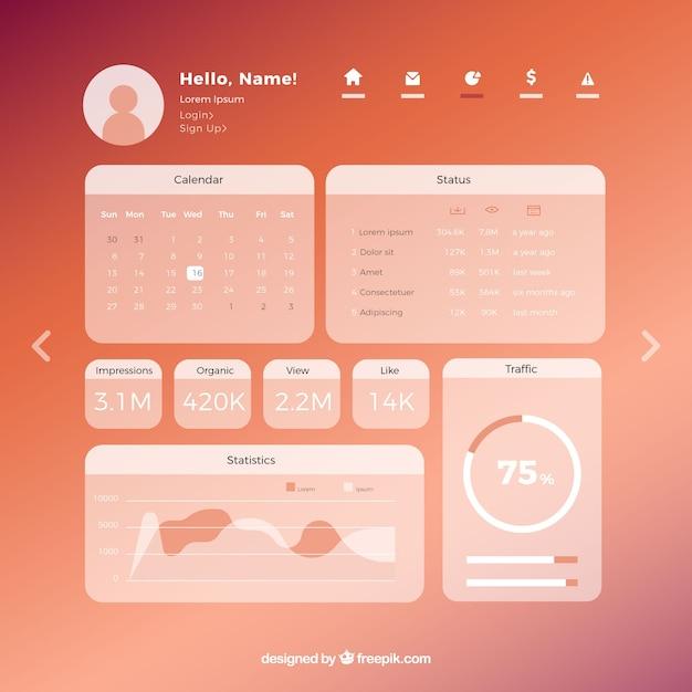 Dashboard admin panel vorlage mit farbverlaufstil Kostenlosen Vektoren