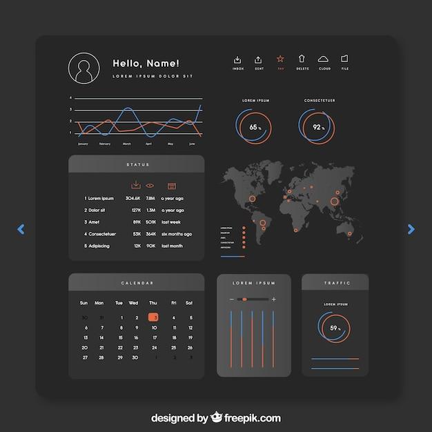 Dashboard admin panel vorlage mit flachem design Kostenlosen Vektoren