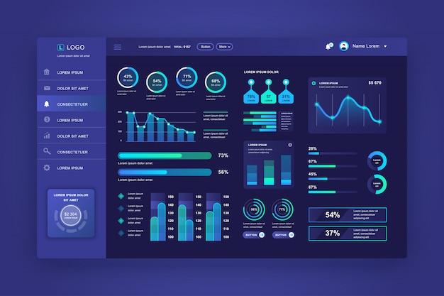 Dashboard-benutzeroberfläche. designvorlage des admin-panels mit infografik-elementen Premium Vektoren
