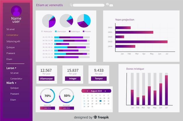 Dashboard-benutzerpanel-vorlage Kostenlosen Vektoren