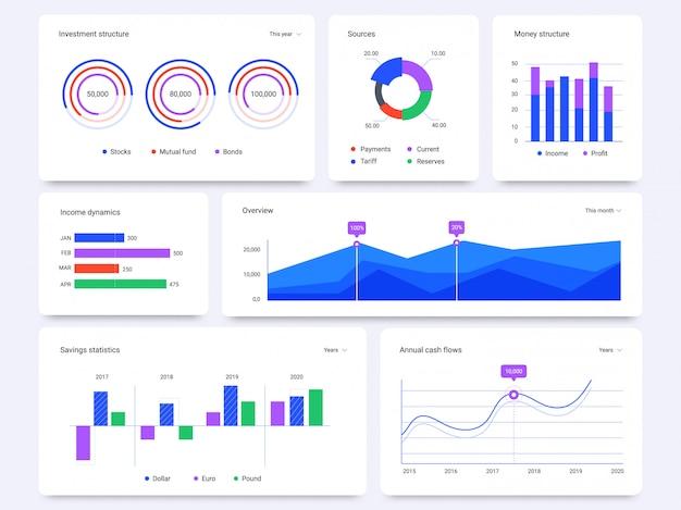 Dashboard-diagramme. statistische datendiagramme, finanzprozessbalken und infografikdiagramme festgelegt. jährlicher cashflow, einkommensdynamik. visualisierung der unternehmensstatistik, börsenüberwachung Premium Vektoren