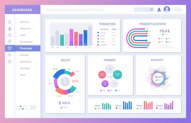 Dashboard ui. statistische grafiken, datendiagramme und diagramme infografik vorlage vektor-illustration Premium Vektoren
