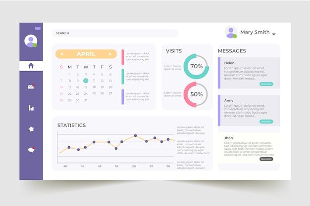 Dashboard user panel entwicklung Kostenlosen Vektoren