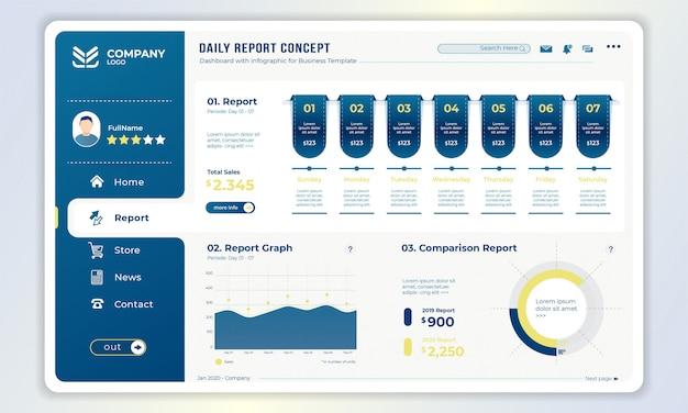 Dashboard-vorlage mit täglichem berichtskonzept Premium Vektoren