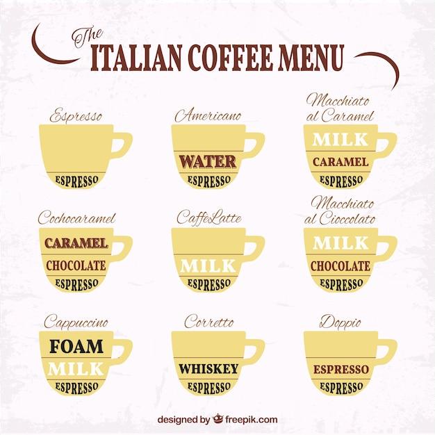 Der italienische Kaffee-Menü | Download der kostenlosen Vektor