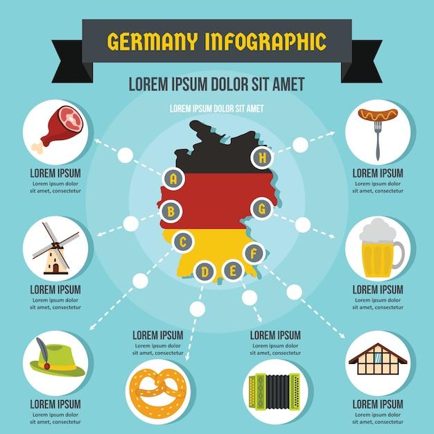 Deutschland infographik konzept, flachen stil Premium Vektoren