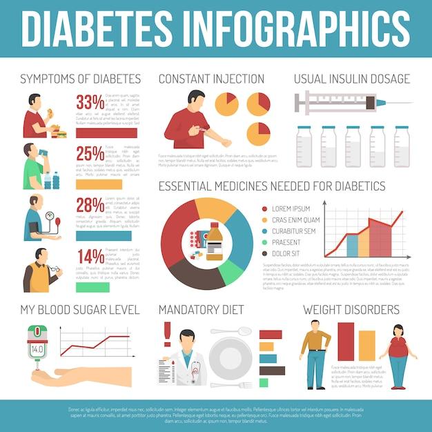Diabetes-infografiken-layout Kostenlosen Vektoren