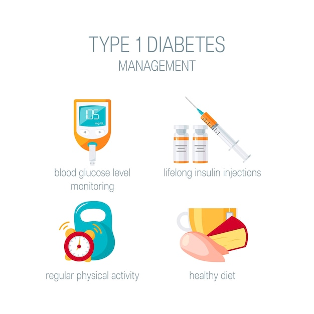 Diabetes-management-konzept isoliert auf weiß Premium Vektoren