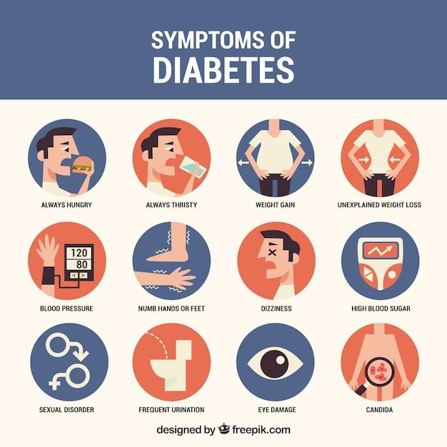 Diabetes-symptomzusammensetzung mit flachem design Kostenlosen Vektoren