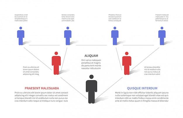 Diagramm der firmenhierarchie 3d, geschäftsorganisationsstruktur mit leutepiktogrammen. Premium Vektoren