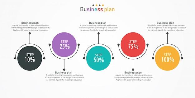 Diagramm wirtschaft und bildung Premium Vektoren