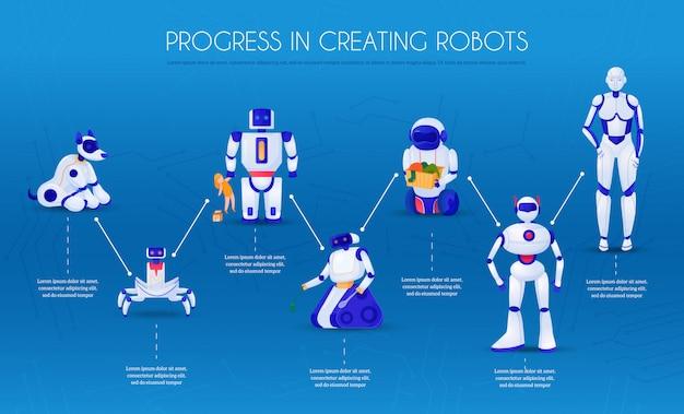 Die evolution von robotern führt die entwicklung von elektronischen tieren zur infografik von droiden Kostenlosen Vektoren