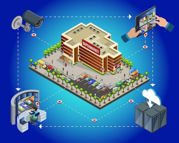 Die vorlage des isometrischen sicherheitsüberwachungssystems für supermärkte mit cctv-kamera überträgt das signal anschließend an cloud-server und worker-bildschirme Kostenlosen Vektoren