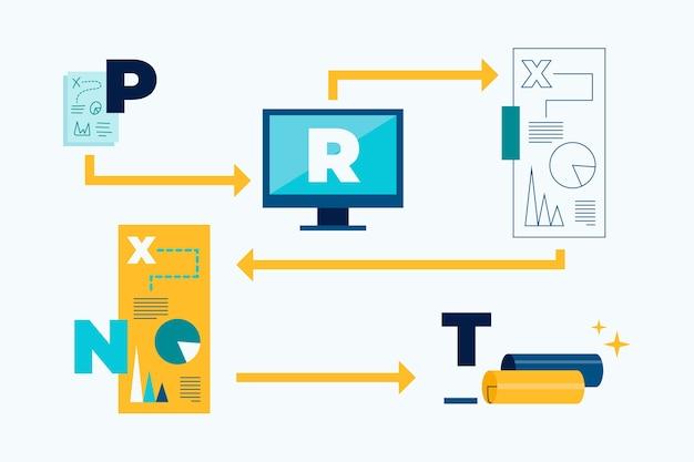 Digitaldruckkonzept mit computer Kostenlosen Vektoren