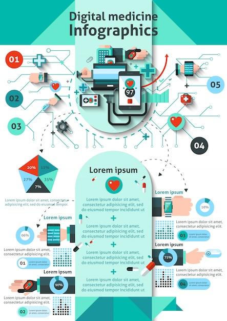 Digitale medizin infografiken Kostenlosen Vektoren