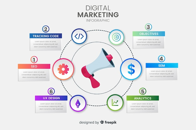 Digitales marketing-infografik Kostenlosen Vektoren