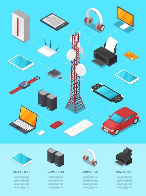 Drahtlose technologien isometrische 3d-infografiken Premium Vektoren