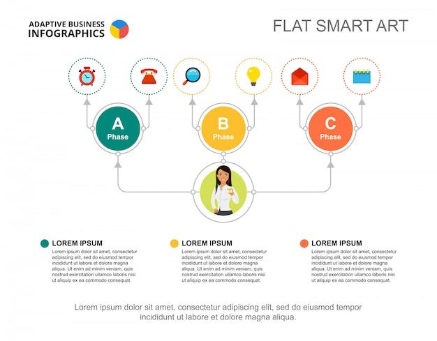 Drei ideen flussdiagramm vorlage für die präsentation Kostenlosen Vektoren