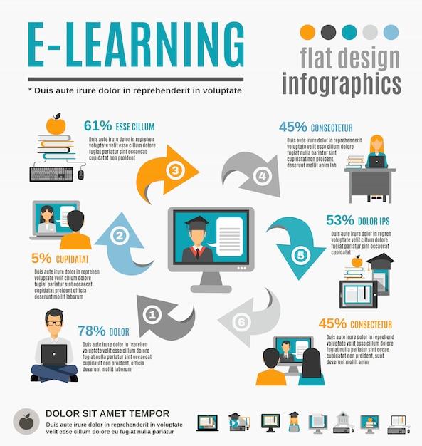 E-learning-infografik-set Kostenlosen Vektoren