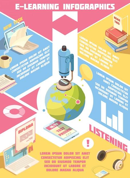 E-learning-isometrische infografiken Kostenlosen Vektoren