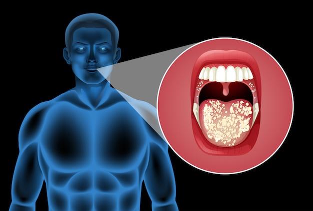 Ein menschlicher vektor des munds Kostenlosen Vektoren