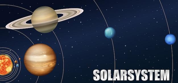 Eine astronomie des sonnensystems Kostenlosen Vektoren
