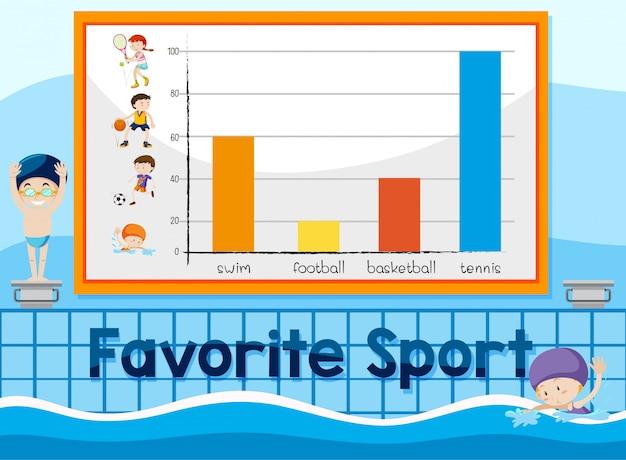 Eine lieblingssportkarte Kostenlosen Vektoren