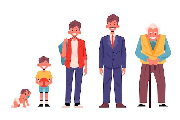 Eine person in verschiedenen altersgruppen stil Kostenlosen Vektoren