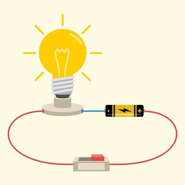 Einfacher Stromkreis Download Der Premium Vektor
