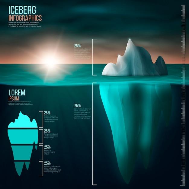 Eisberg-infografik-konzept Kostenlosen Vektoren