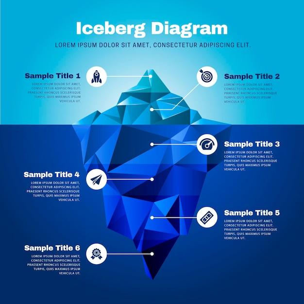 Eisberg infografik vorlage Premium Vektoren