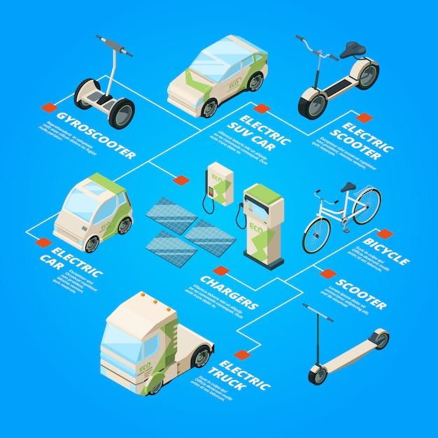 Elektrische autos. öko transport fahrräder segways ökologie bus fahrrad isometrische bilder Premium Vektoren