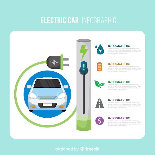 Elektroauto infografik Kostenlosen Vektoren