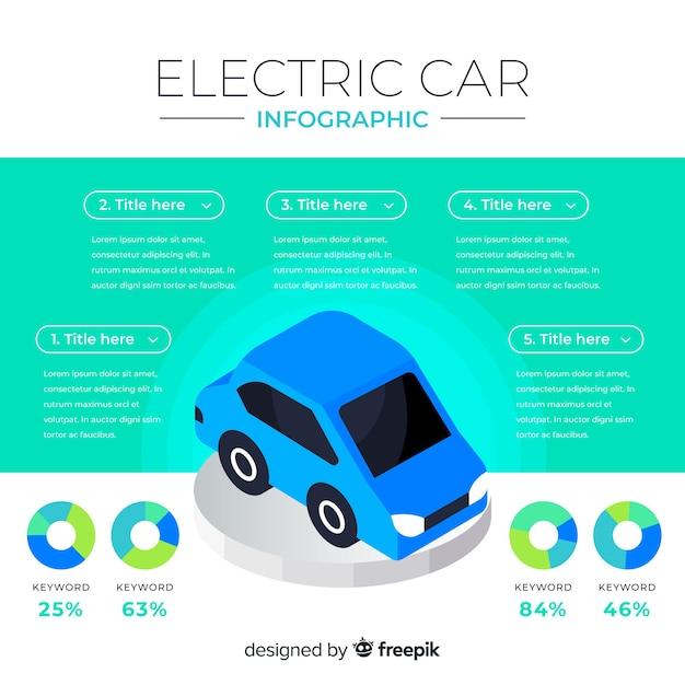 Elektroauto Infografik Kostenlose Vektoren