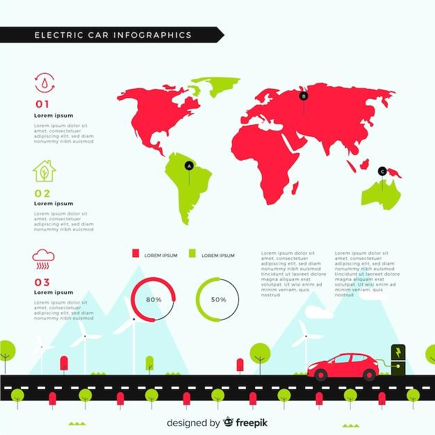 Elektroauto-infografiken Kostenlosen Vektoren
