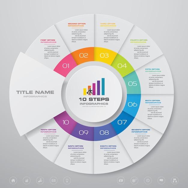 Elemente der zyklusdiagramm-infografiken. Premium Vektoren