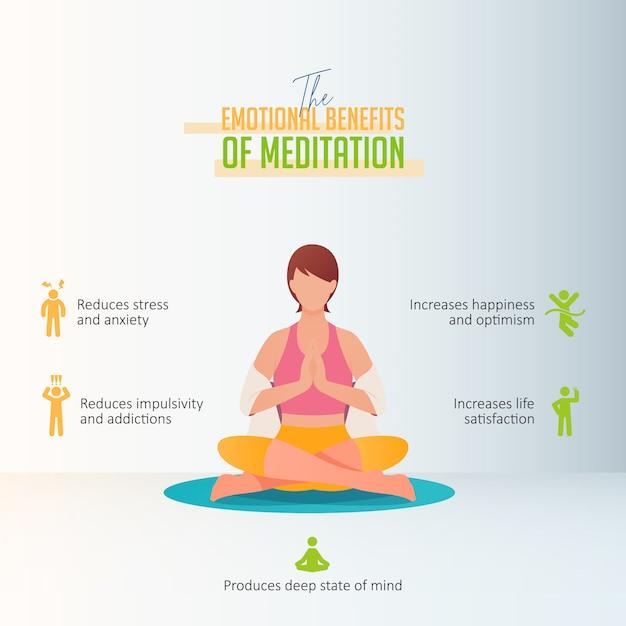 Emotionale vorteile der meditationsinfografik für den internationalen yogatag. Premium Vektoren