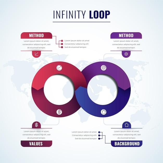 Endlosschleifen-infografik Kostenlosen Vektoren