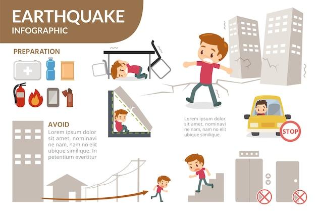 Erdbeben infografik Premium Vektoren